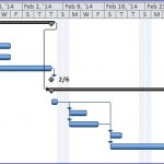 MS Project Task Relationships