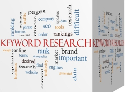 Keyword Research Graphic | Direct Response SEO