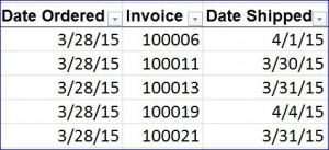 pivot table data correct headings format