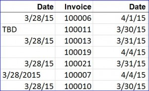 Pivot Table Data - Incorrect Formats