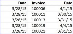 Pivot Table Data - Headings Incorrect