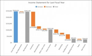 sample excel 2016 waterfall chart