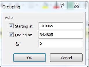 pivot table number grouping dialog box
